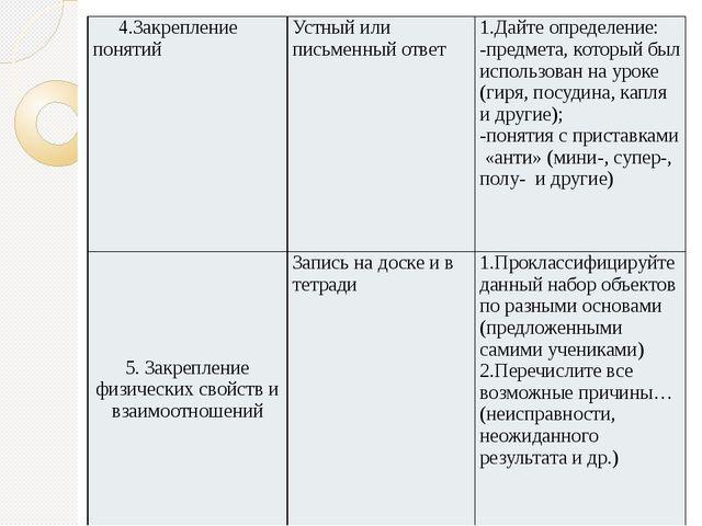 4.Закрепление понятий Устный или письменный ответ 1.Дайте определение: -пред...