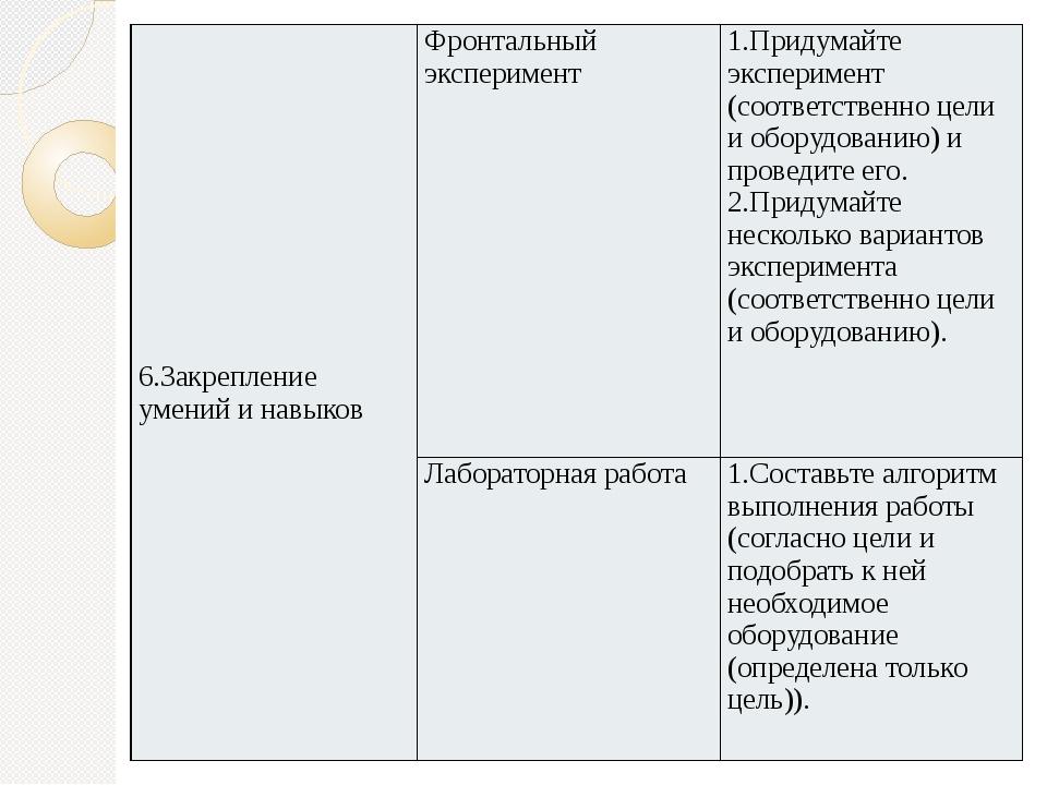 6.Закрепление умений и навыков Фронтальный эксперимент 1.Придумайте экспериме...