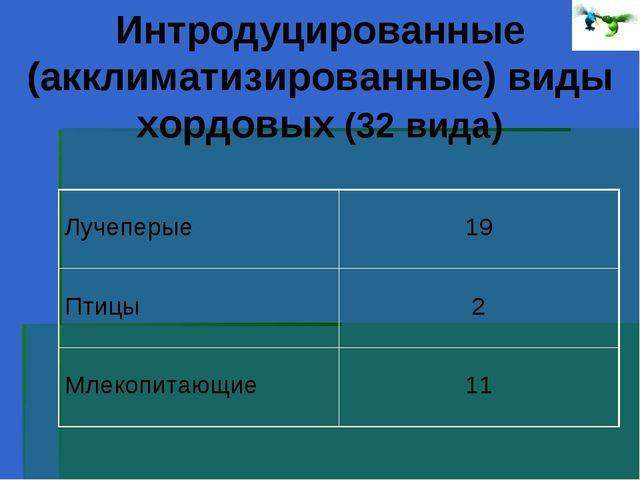 Интродуцированные (акклиматизированные) виды хордовых (32 вида)