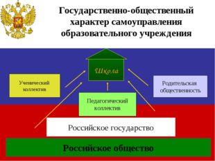 Государственно-общественный характер самоуправления образовательного учрежде