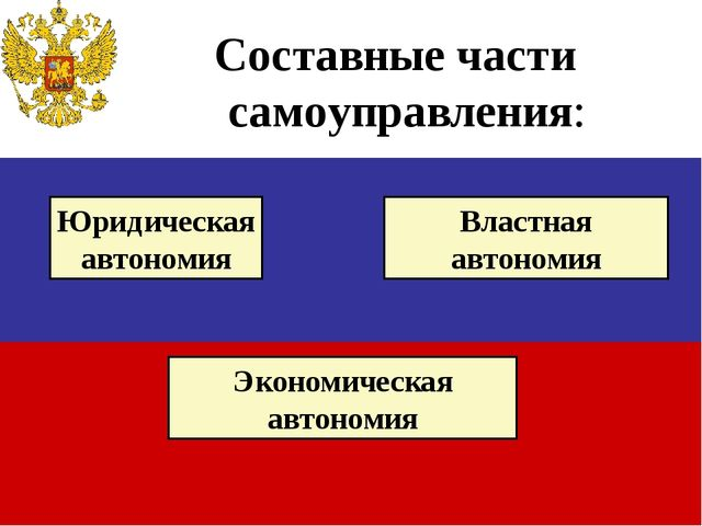 Составные части самоуправления: Юридическая автономия Экономическая автономи...