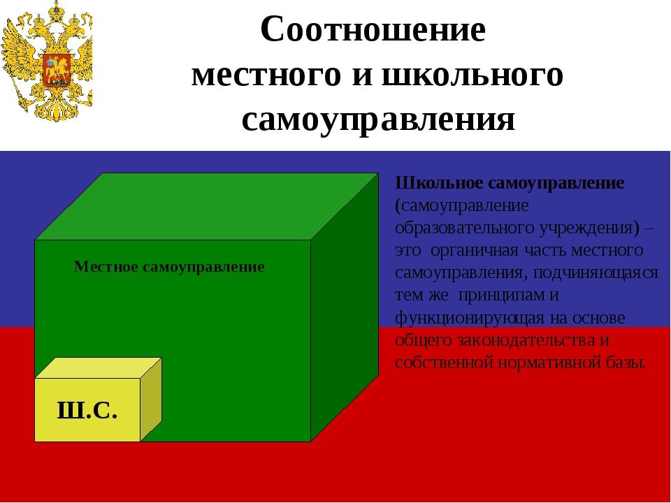 Соотношение местного и школьного самоуправления Местное самоуправление Ш.С....