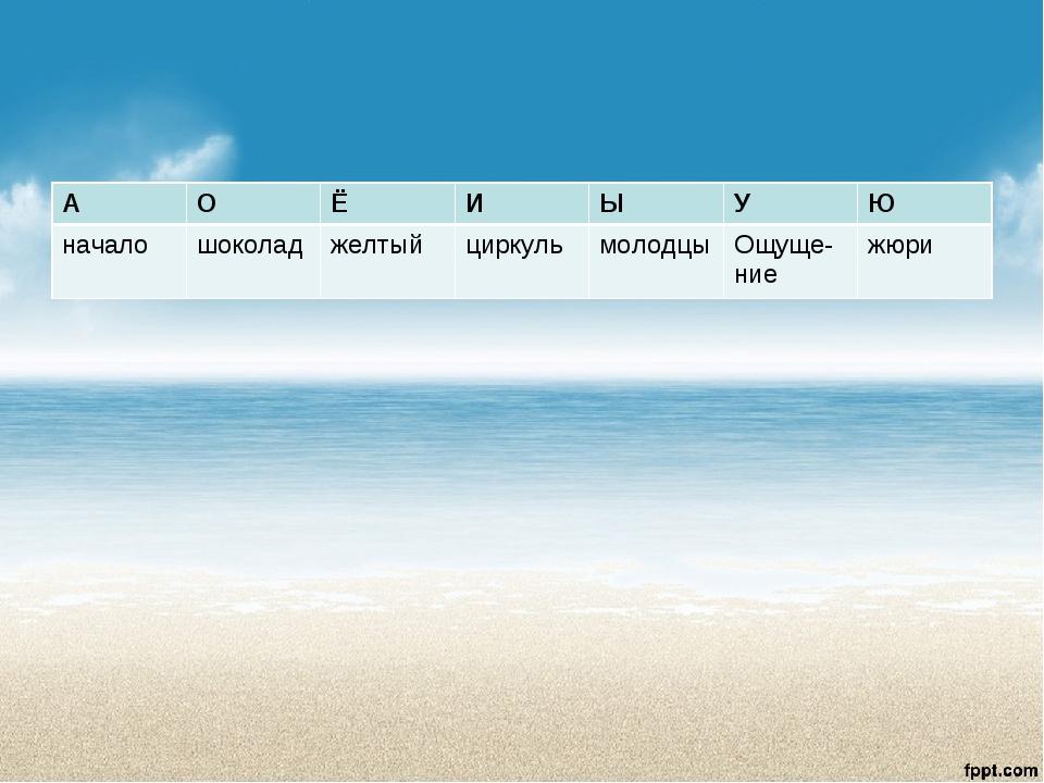АОЁИЫУЮ началошоколаджелтыйциркульмолодцыОщуще-ниежюри