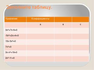 Заполните таблицу. Уравнение Коэффициенты а в с 3х²+7х-6=0 -5х²+2х+4=0 15х-5х