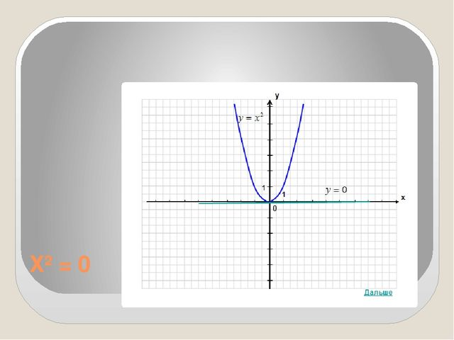 Х² = 0