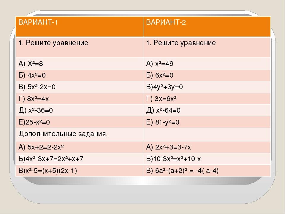ВАРИАНТ-1 ВАРИАНТ-2 1. Решите уравнение 1. Решите уравнение А) Х²=8 А) х²=49...