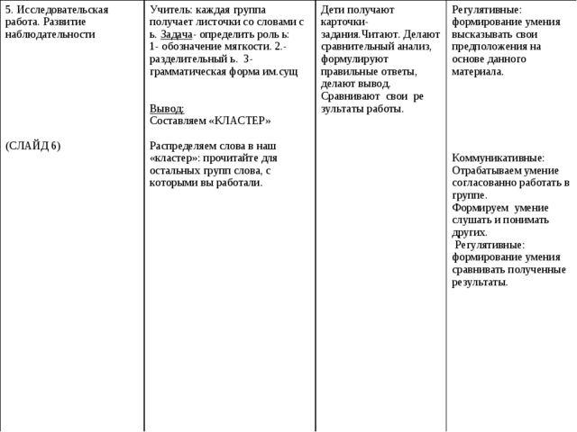 5. Исследовательская работа. Развитие наблюдательности (СЛАЙД 6) Учитель: ка...