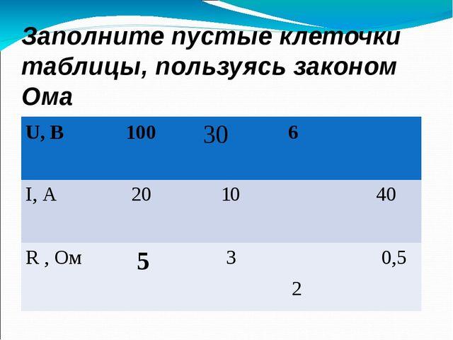 Заполните пустые клеточки таблицы, пользуясь законом Ома U, В 100 30 6 I, А 2...