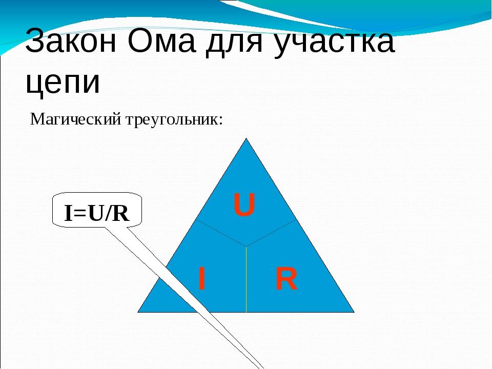Закон Ома для участка цепи Магический треугольник: I=U/R I U R