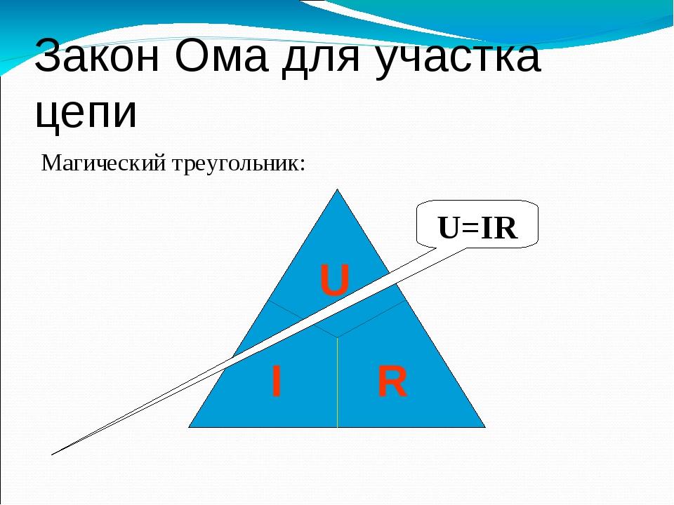 Закон Ома для участка цепи Магический треугольник: U=IR I U R