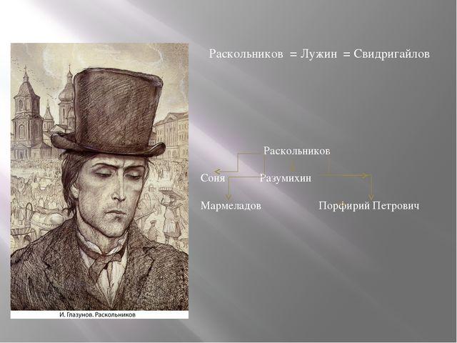 Раскольников = Лужин = Свидригайлов Раскольников Соня Разумихин Мармеладов...