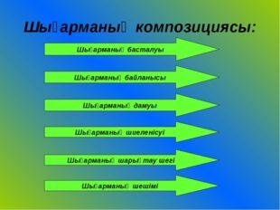 Шығарманың композициясы: Шығарманың басталуы Шығарманың байланысы Шығарманың