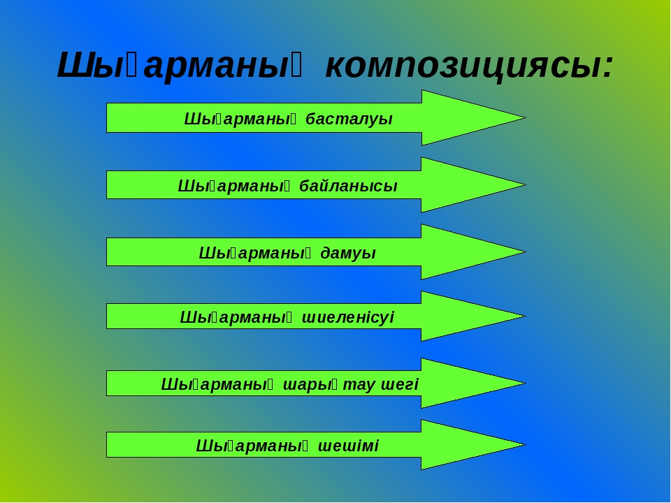 Шығарманың композициясы: Шығарманың басталуы Шығарманың байланысы Шығарманың...