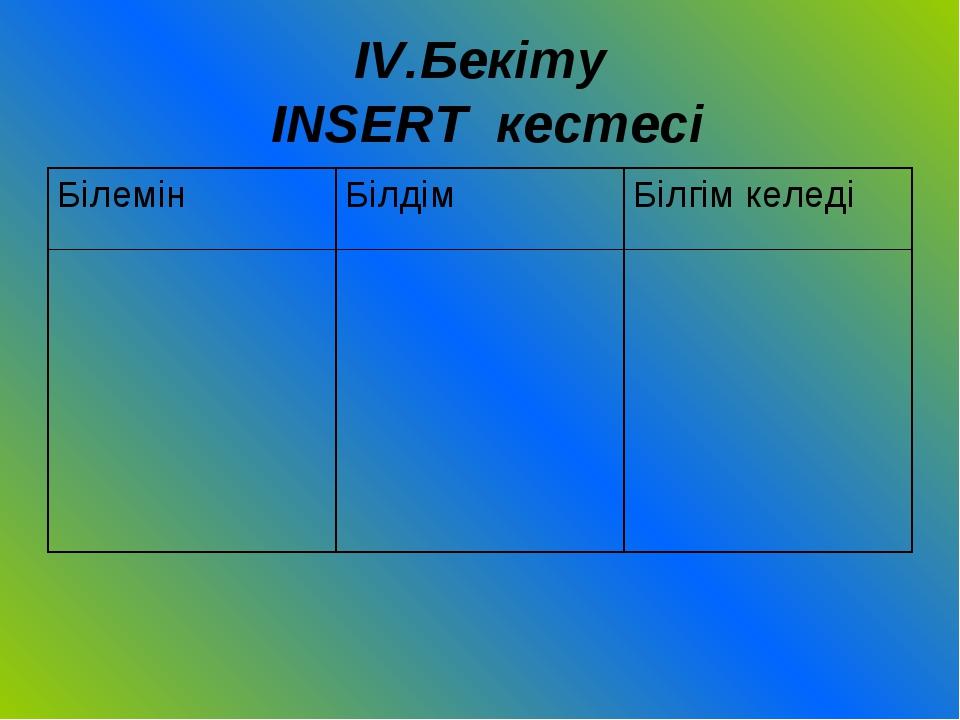 ІV.Бекіту INSERT кестесі БілемінБілдімБілгім келеді