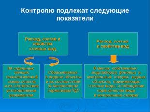 Контролю подлежат следующие показатели Расход, состав и свойства сточных вод