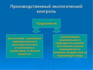 Производственный экологический контроль Предприятие Выполнение требований при