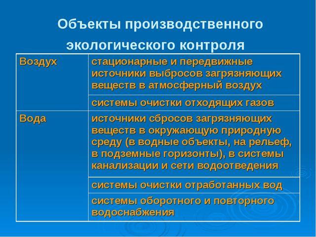 Объекты производственного экологического контроля Воздухстационарные и пере...