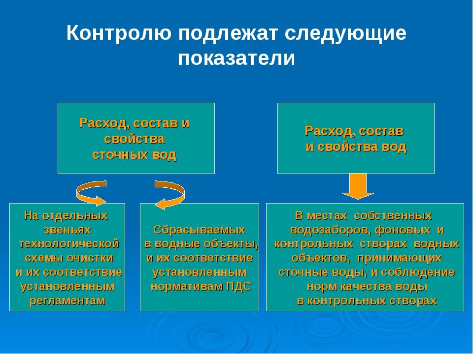 Контролю подлежат следующие показатели Расход, состав и свойства сточных вод...