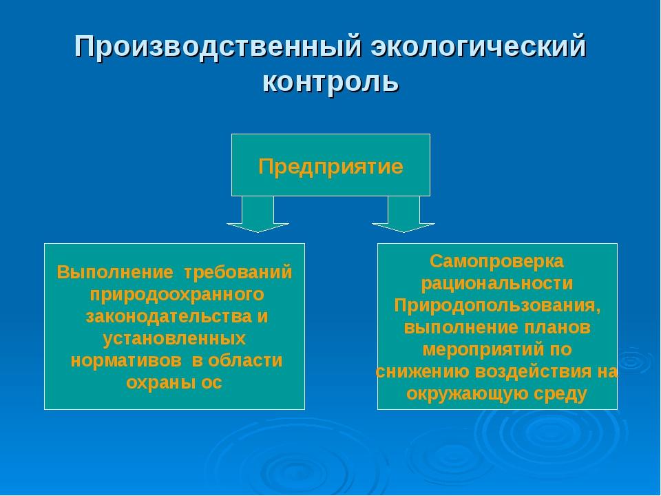 Производственный экологический контроль Предприятие Выполнение требований при...