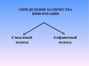 ОПРЕДЕЛЕНИЕ КОЛИЧЕСТВА ИНФОРМАЦИИ Смысловой подход Алфавитный подход
