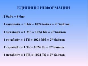 1 килобайт = 1 Кб = 1024 байта = 210 байтов 1 мегабайт = 1 Мб = 1024 Кб = 220