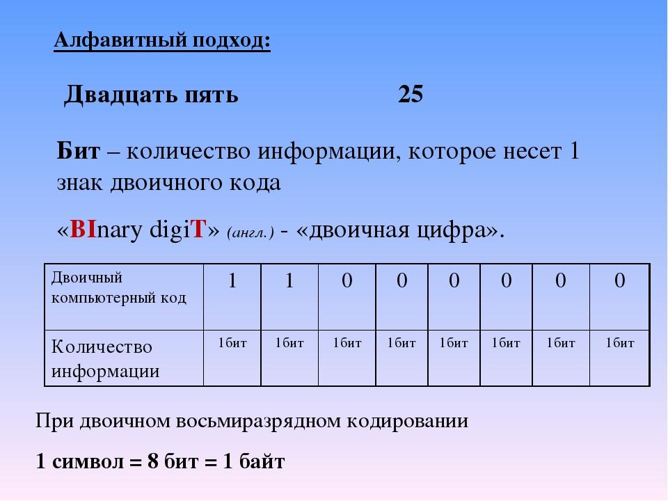 Алфавитный подход: Бит – количество информации, которое несет 1 знак двоичног...