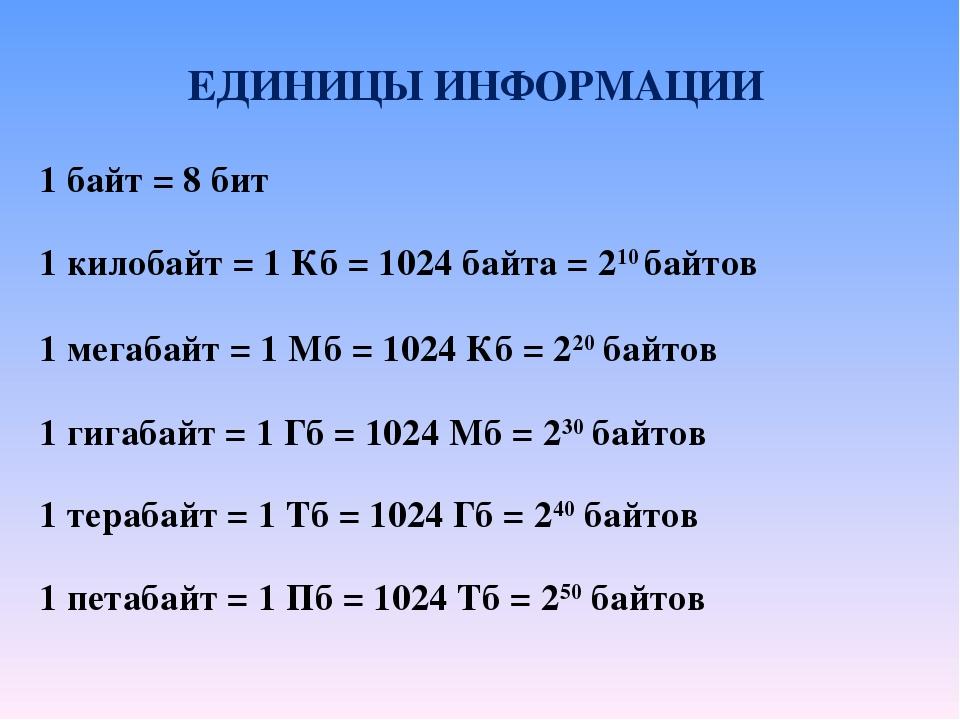 1 килобайт = 1 Кб = 1024 байта = 210 байтов 1 мегабайт = 1 Мб = 1024 Кб = 220...