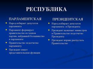 РЕСПУБЛИКА ПАРЛАМЕНТСКАЯ Народ избирает депутатов парламента Парламент формир