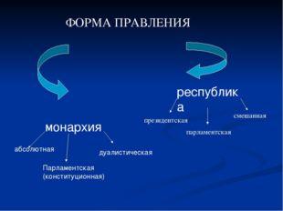 монархия республика абсолютная Парламентская (конституционная) дуалистическа