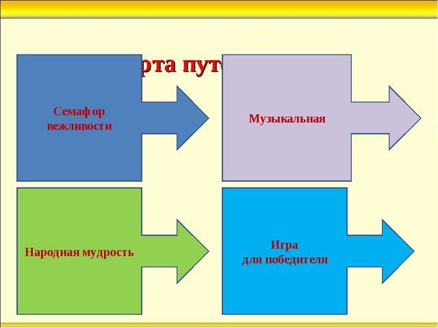 Карта путешествия Семафор вежливости Музыкальная Народная мудрость Игра для...