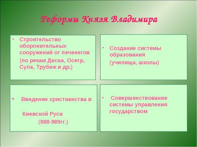 Реформы Князя Владимира Строительство оборонительных сооружений от печенегов...