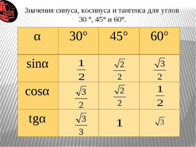 Значения синуса, косинуса и тангенса для углов 30 °, 45° и 60°. α 30° 45° 60°...