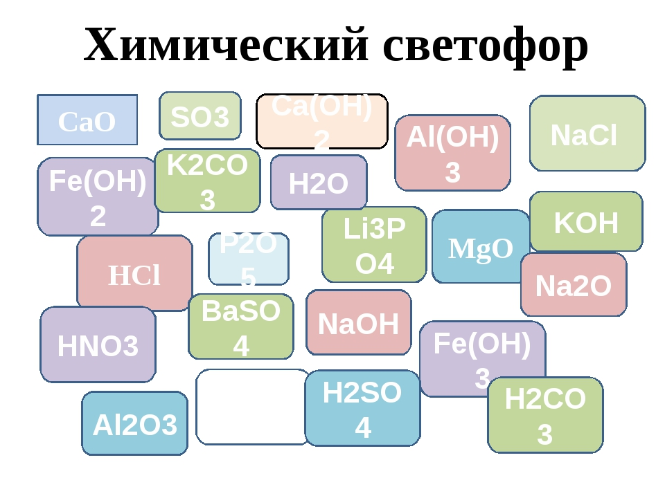 Химический светофор СаО HCl H3PO4 Fe(OH)3 Al(OH)3 KOH Ca(OH)2 Fe(OH)2 NaOH Mg...