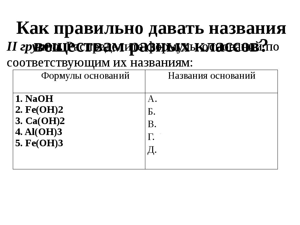 Как правильно давать названия веществам разных классов? II группа. Распредел...