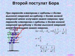 Второй постулат Бора При переходе электрона с орбиты с более высокой энергией