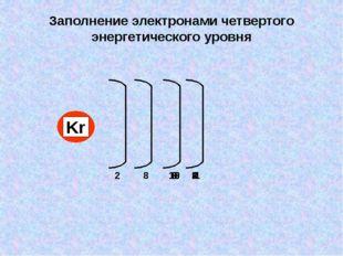 Строение атомов Z -зарядовое число - порядковый номер, заряд ядра, количество