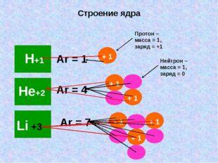 Задача с выбором ответа:  Опыты Резерфорда по рассеянию альфа-частиц показа