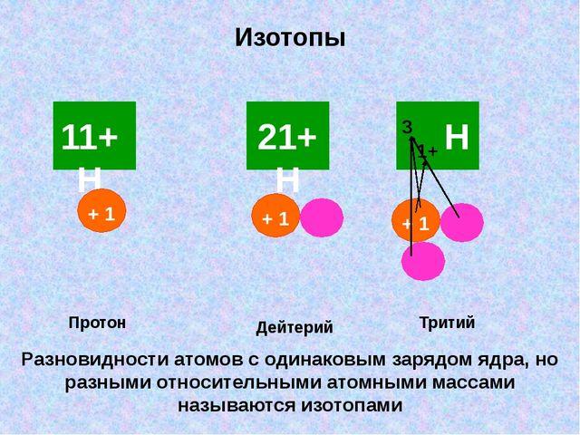 Изотопы Протон Дейтерий Тритий 1+ 3 Разновидности атомов с одинаковым зарядом...