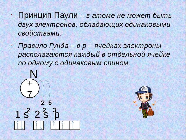 Принцип Паули – в атоме не может быть двух электронов, обладающих одинаковыми...