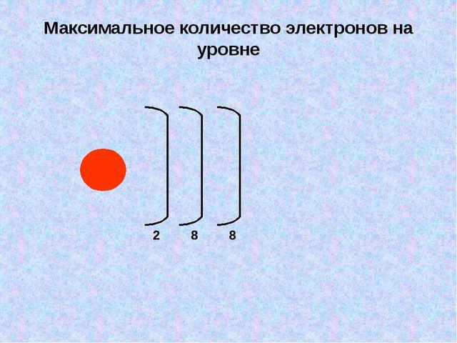 Заполнение электронами четвертого энергетического уровня 8 1 K Ca Sc Ti 2 9 1...