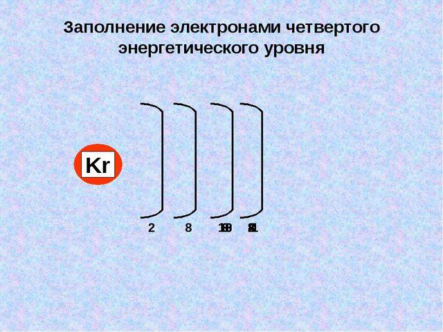 Строение атомов Z -зарядовое число - порядковый номер, заряд ядра, количество...