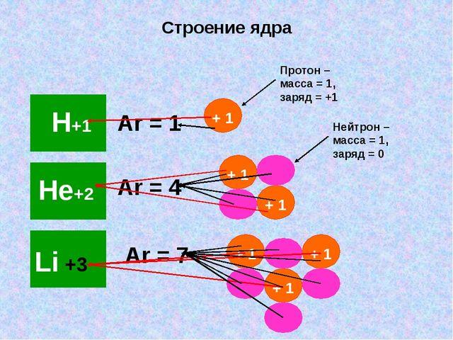 Задача с выбором ответа:  Опыты Резерфорда по рассеянию альфа-частиц показа...
