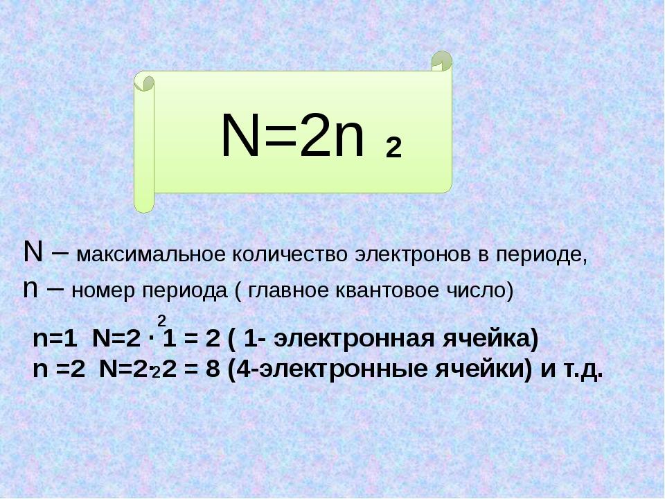N=2n 2 N – максимальное количество электронов в периоде, n – номер периода (...