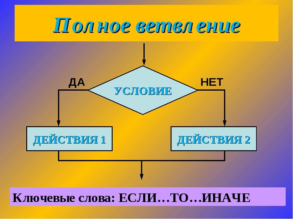 Полное ветвление УСЛОВИЕ Ключевые слова: ЕСЛИ…ТО…ИНАЧЕ