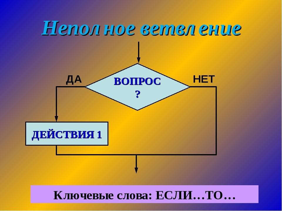 Неполное ветвление ВОПРОС ? ДЕЙСТВИЯ 1 ДА НЕТ Ключевые слова: ЕСЛИ…ТО…