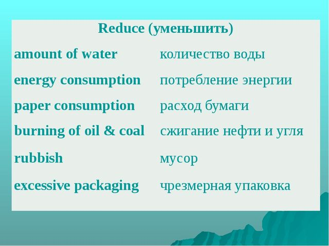 Reduce(уменьшить) amount of water количество воды energy consumption потребле...