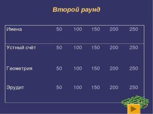 Второй раунд Имена50100150200250 Устный счёт50100150200250 Геометри