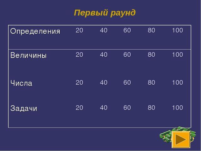 Первый раунд Определения20406080100 Величины20406080100 Числа2040...