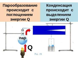 Парообразование происходит с поглощением энергии Q Конденсация происходит с
