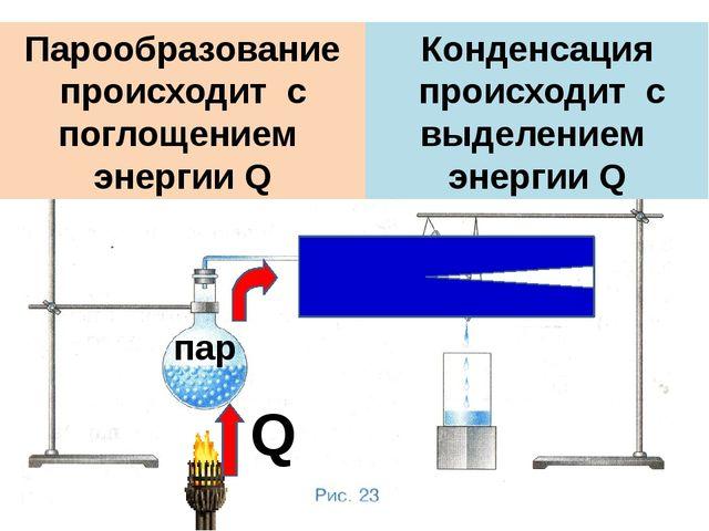 Парообразование происходит с поглощением энергии Q Конденсация происходит с...